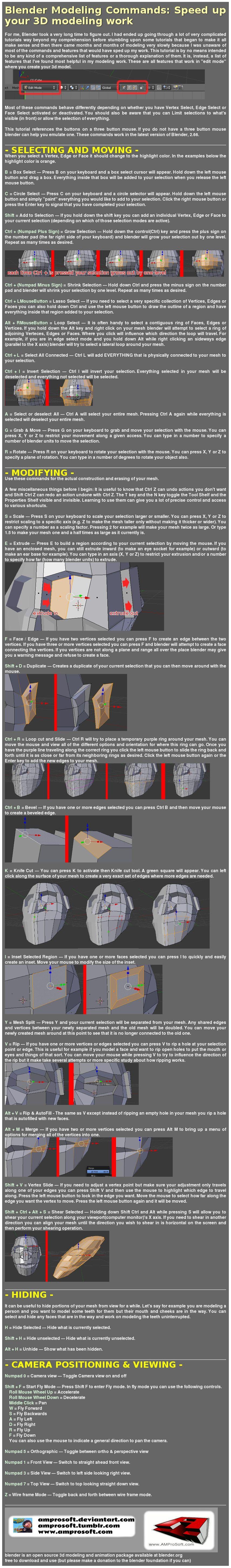 Blender Modeling Commands by AMProSoft.deviantart.com on @deviantART