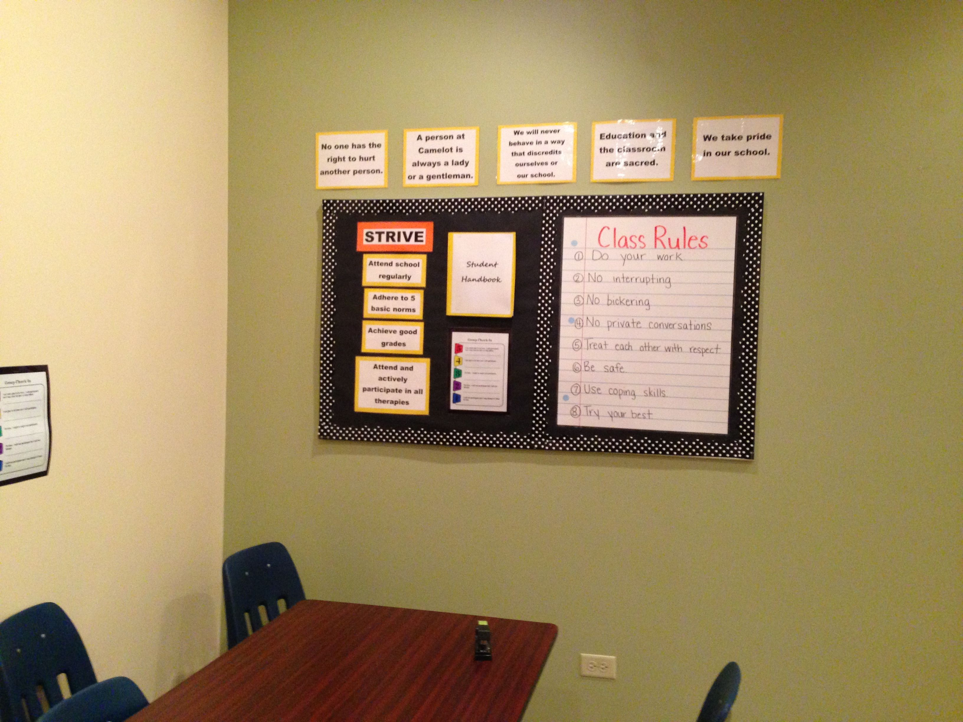 Bulletin Board With Rules And Procedures