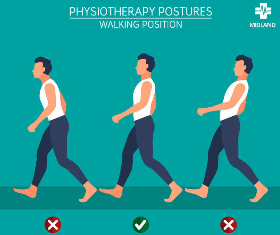 Do you have a good or bad posture? . . . healthcare
