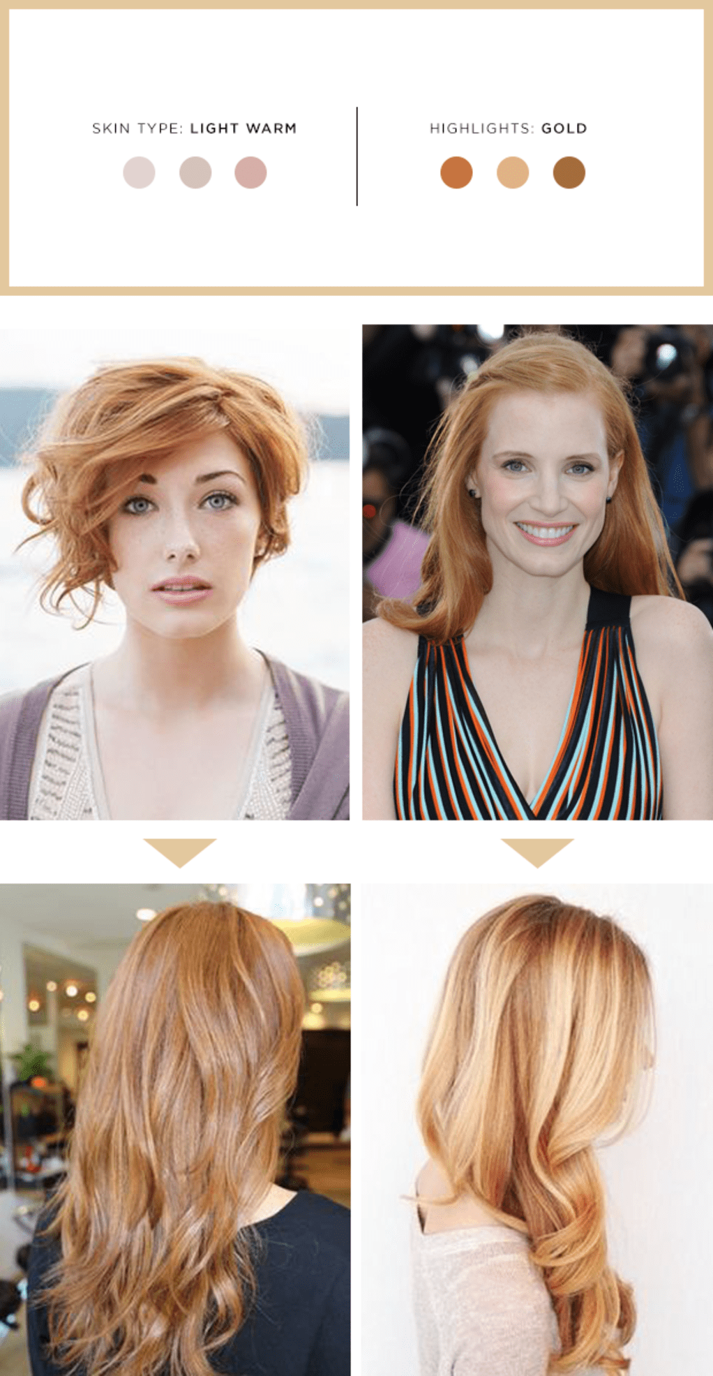 Red Hair Color Chart Skin Tone Fatare Blog