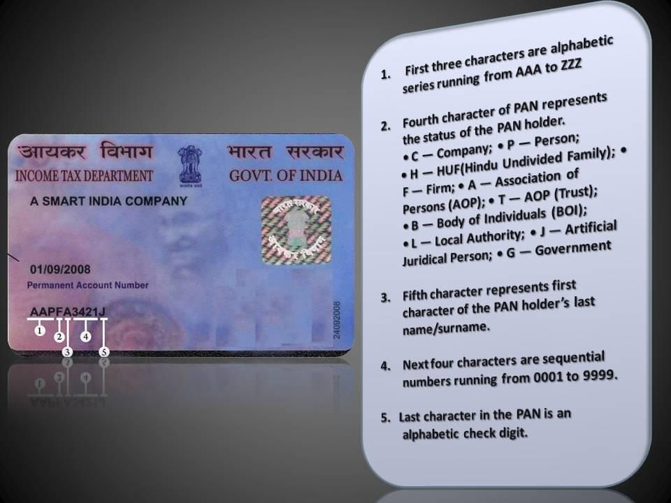 Ur Pan Card Detailed Informative How To Apply Cards