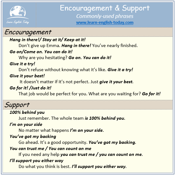 Encouragement Phrases In English 1