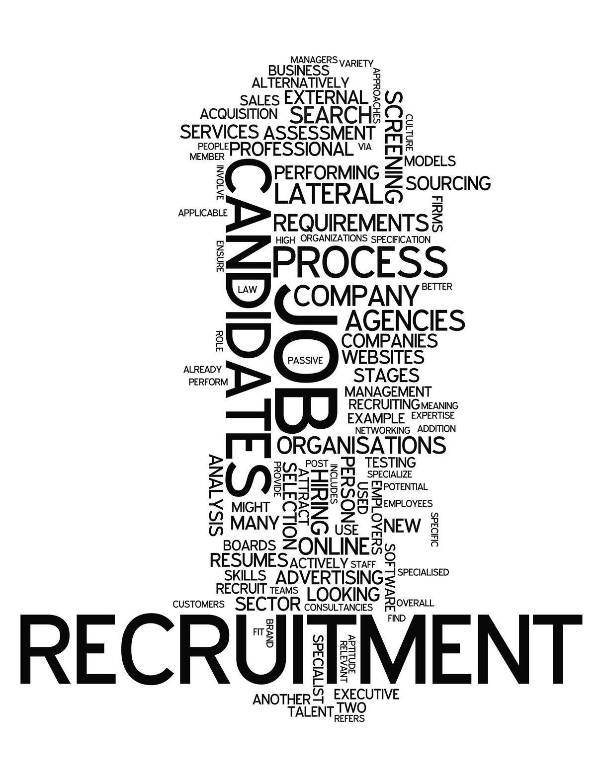 Recruiting Capacitacion