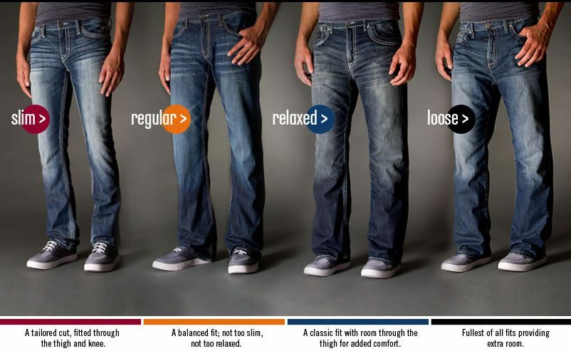 92313027 How to Get the Best Jeans for Your Shape | jeans | Best jeans, Mens ...