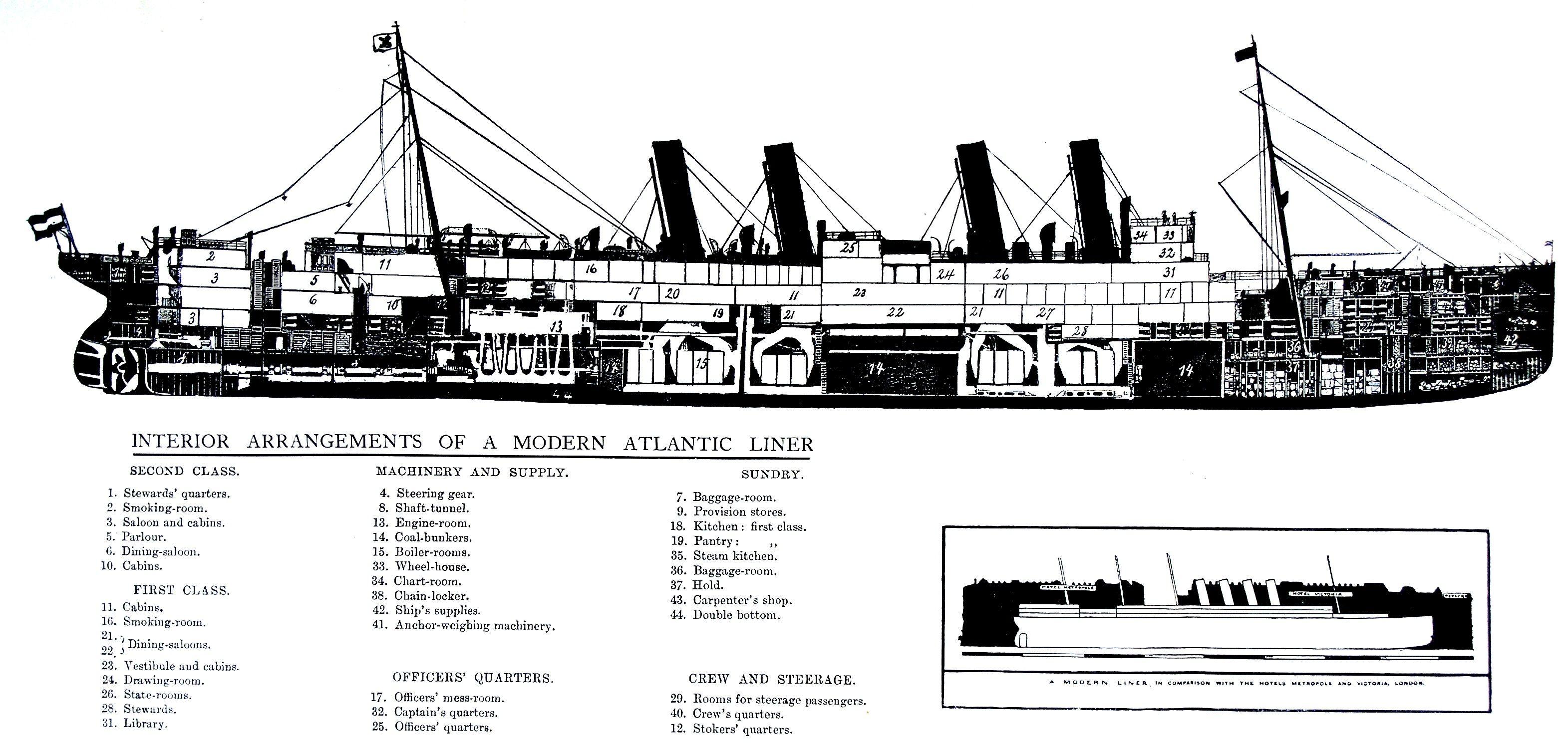 1900 steam ship