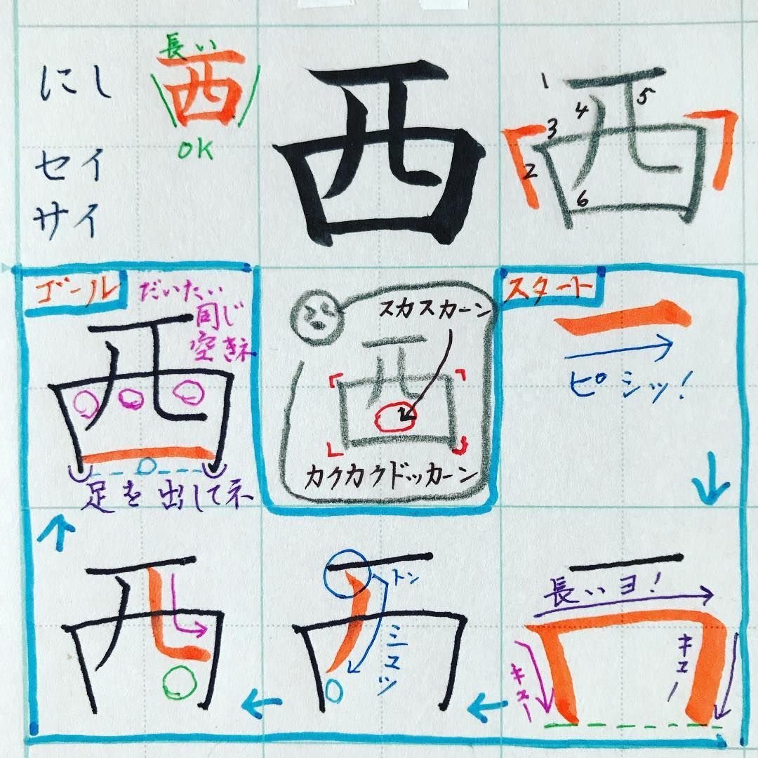 小2で習う漢字 西 一 口 ル 口しかくは 平く下を引き締めてね
