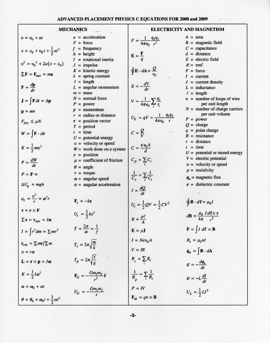 Physics Formula Sheet | ap physics c and e m equation ...