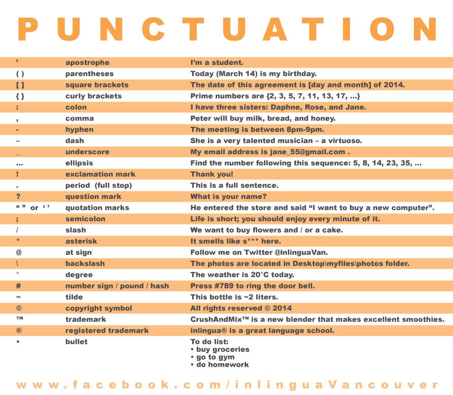 English Grammar Online, English Grammar, Punctuation
