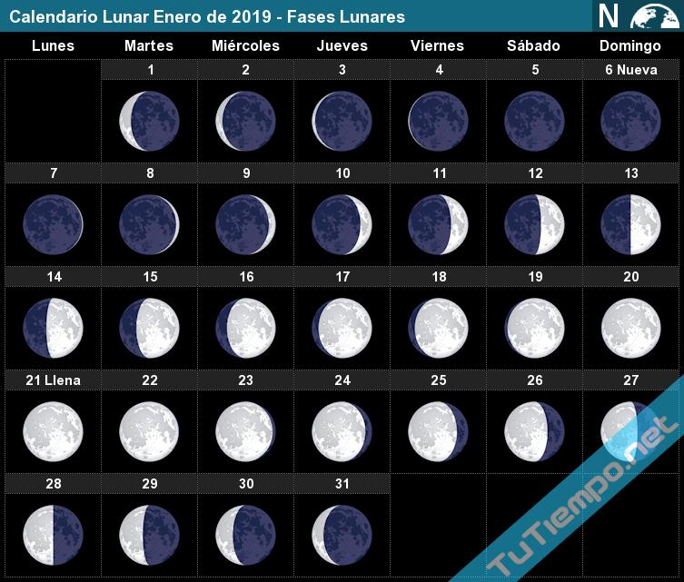 Lunar Calendar February 17 2019 Lunar Calendar January 2019 Moon   Moon Calendar   Moon calendar