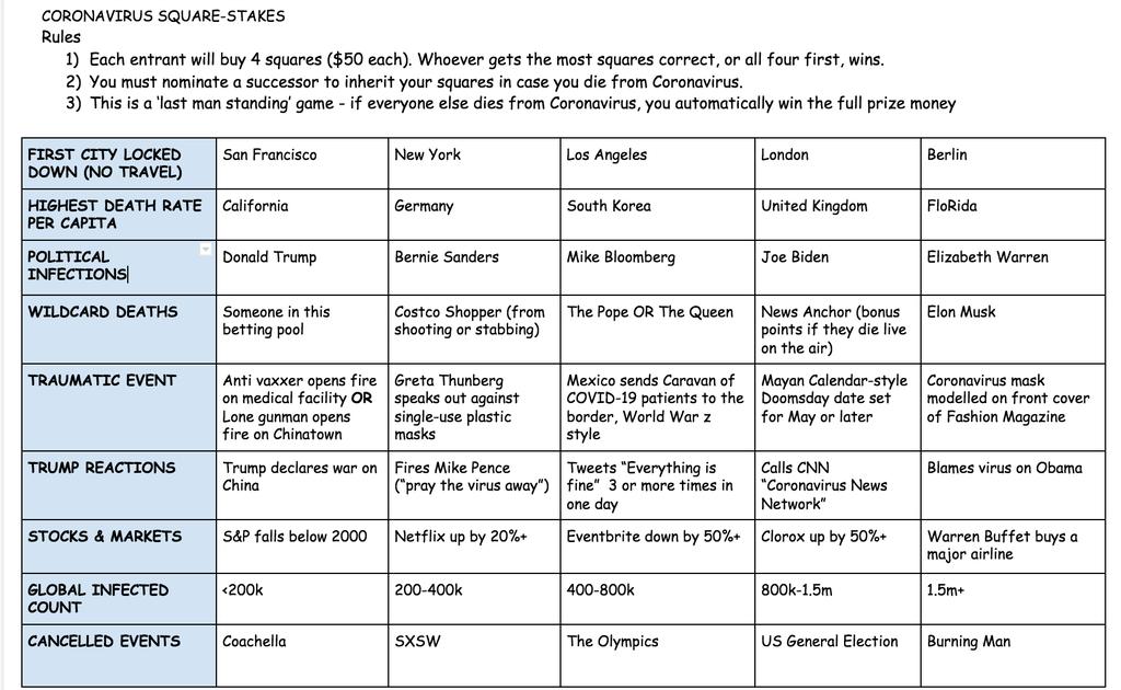2020 Bingo Meme Double Hurricane