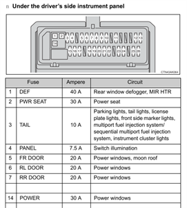 2009 dodge charger fuse diagram solved 2009 toyota corolla fuse diagram fixya 2003 ford econoline 2009 dodge charger stereo wiring diagram solved 2009 toyota corolla fuse diagram