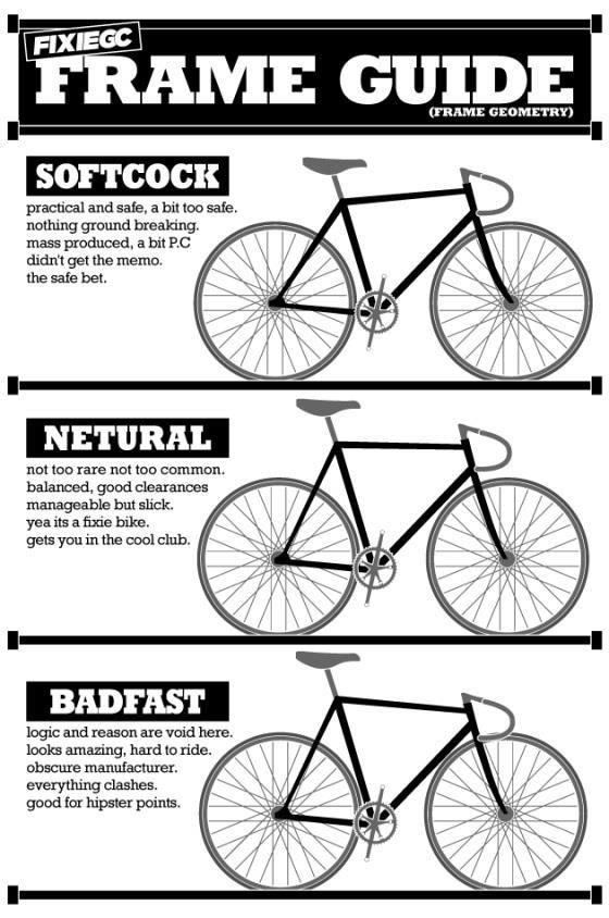 A Hipster S Guide To Bike Geometry Fixie Bici Urbana Bicicletas