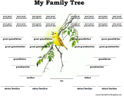 5 Generation Family Tree With Siblings Printables Pinterest
