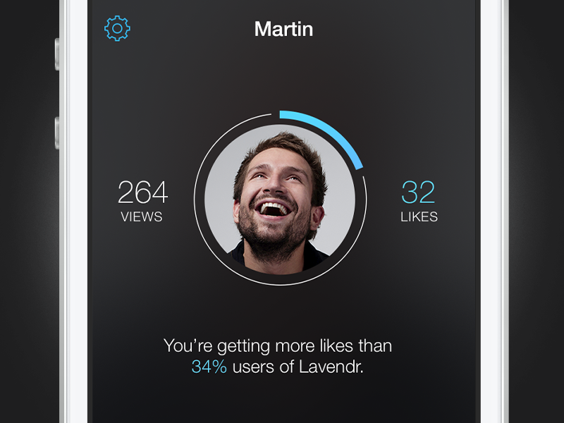 Lavendr User Profile Stats Dashboard Screen | Mobile User Interface Design  #UI