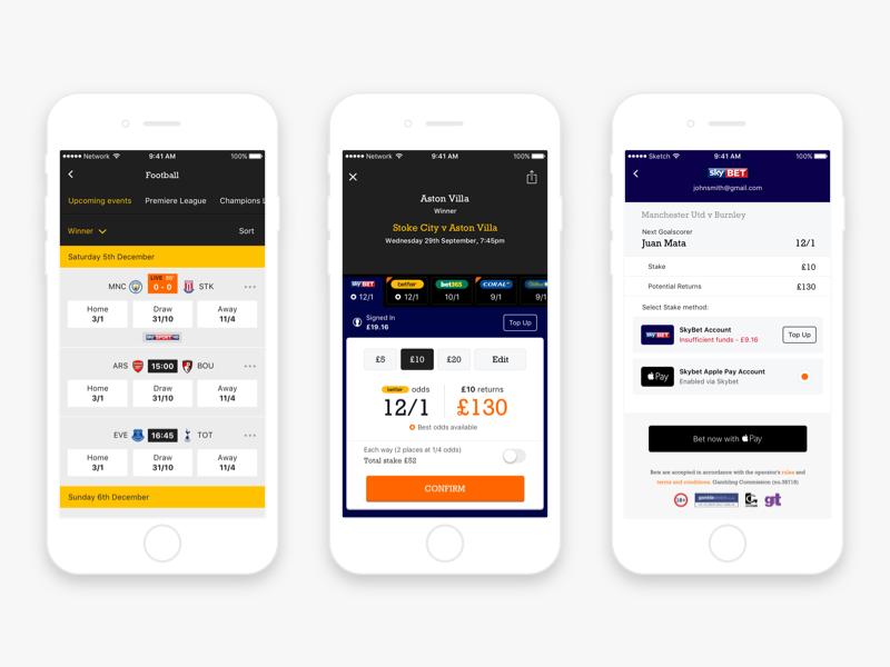 Sports Betting App Sports betting, Betting, App