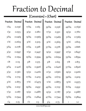 Convert fractions into decimals with this mathematics conversion ...