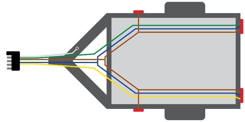 Trailer Wiring Diagram And Installation Help Towing 101 Trailer Wiring Diagram Wire Trailer Hitch Installation