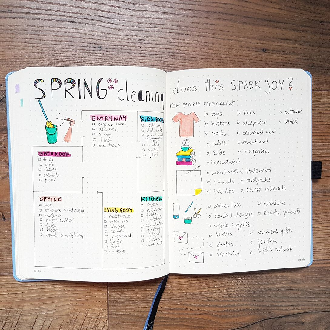 Bujo Inspiration Bullet Journal Layout Inspo Spring Cleaning Spreads Anjahome Bulletjournal Planner Pages Declutter Your Home Marie Kondo