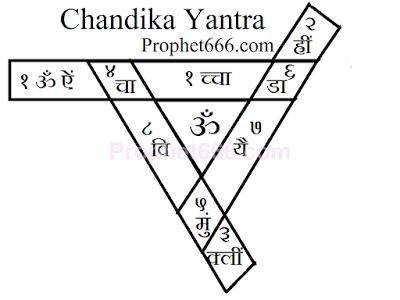Chandi Mata Yantra | Durga in 2019 | Hindu mantras, Durga, Swami samarth