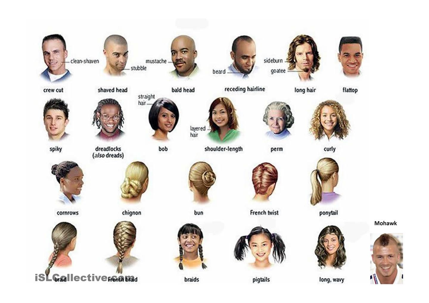 hair style meaning adjectives for describing hair style vocabulary 8807