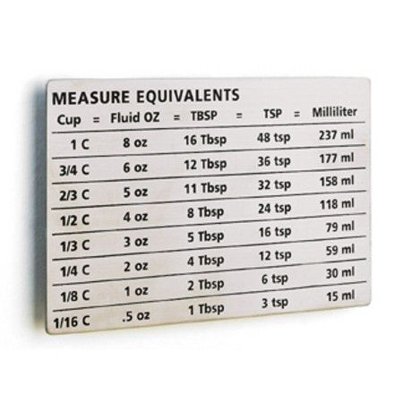 Want to know how many teaspoons are in a cup, or how many milliliters equal  1 ounce' With this stainless steel magnetic measure equivalents guide, ...