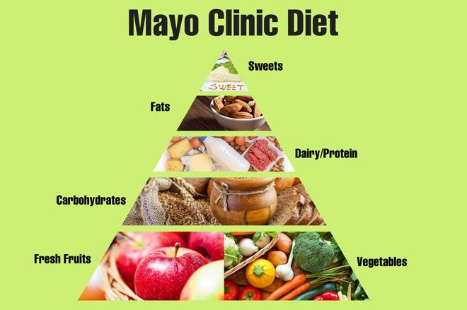 anti gout diet mayo clinic