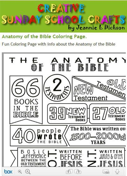 Anatomy of the Bible Coloring Page Books of the