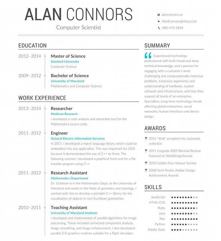Pin di popular resume template