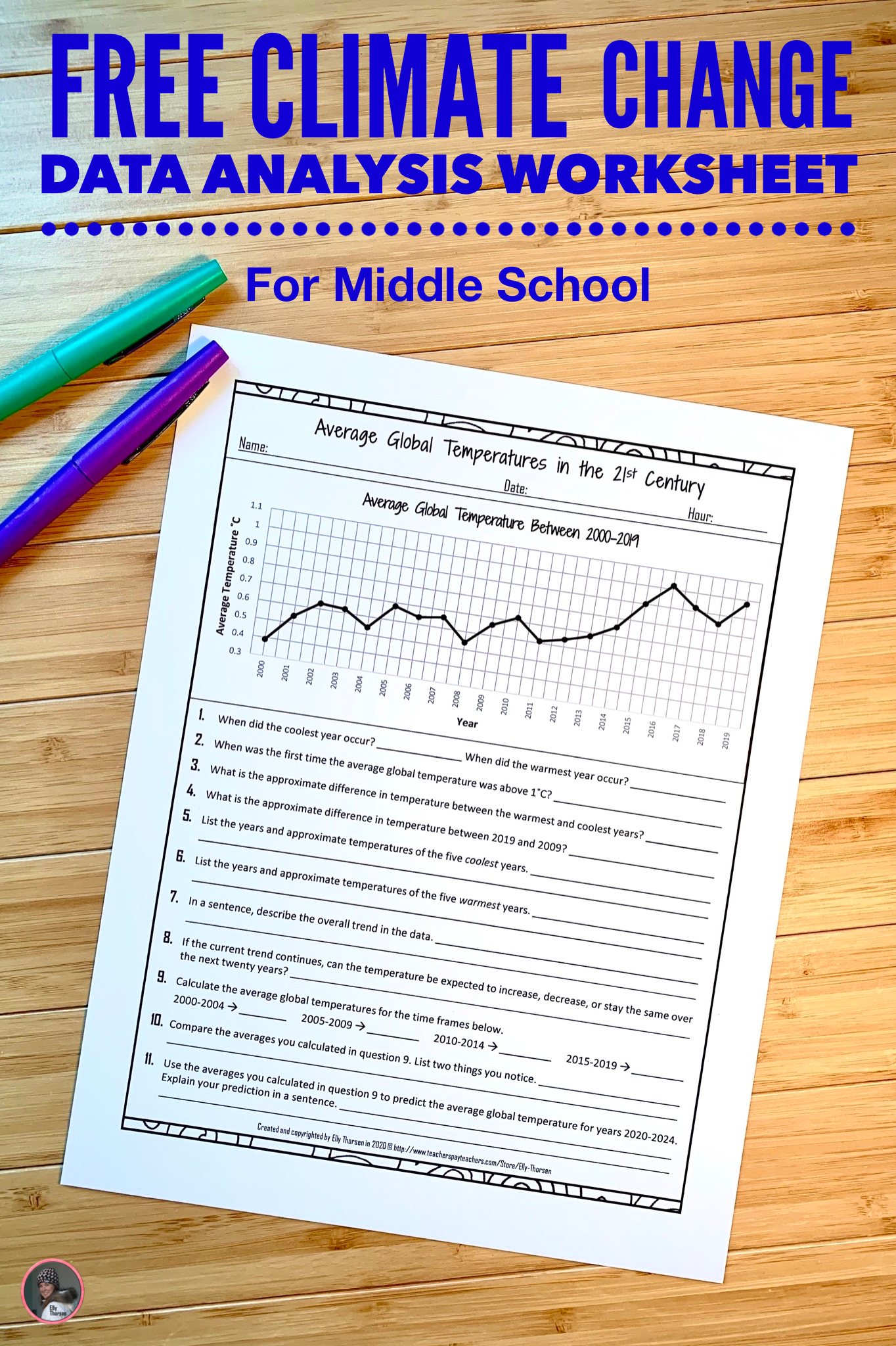 hight resolution of Free Analyzing Data Worksheet with Line Graphs about Climate Change for M…    Middle school science resources