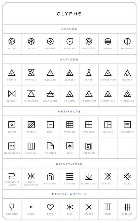 Glyphs Tattoo Designs Simple Tattoos With Meanings Small Geometric Tattoo Geometric Tattoo Meaning Glyph Tattoo