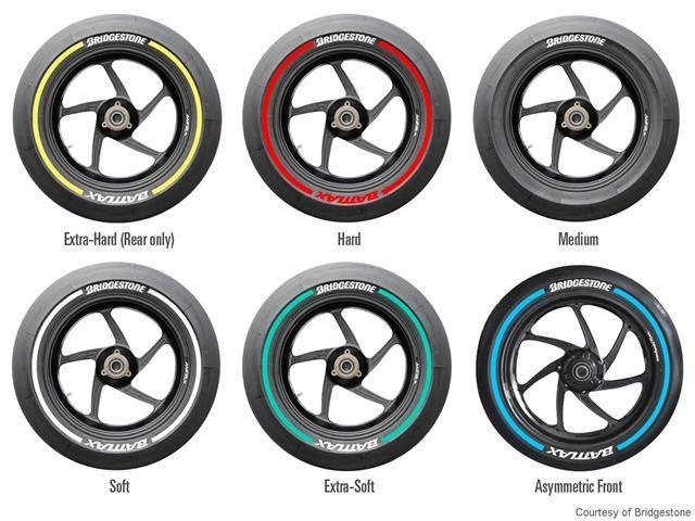 Bridgestone Has Revised Its Motogp Slick Tire Marking System For 2015 Adding A Yellow Stripe For The Extra Hard Re Bridgestone Tires Racing Motorcycles Motogp