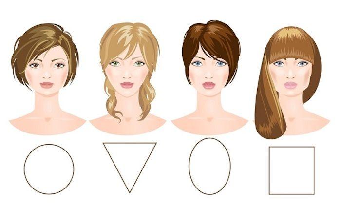 1001 + Ideen zum Thema welcher Haarschnitt passt zu mir ...