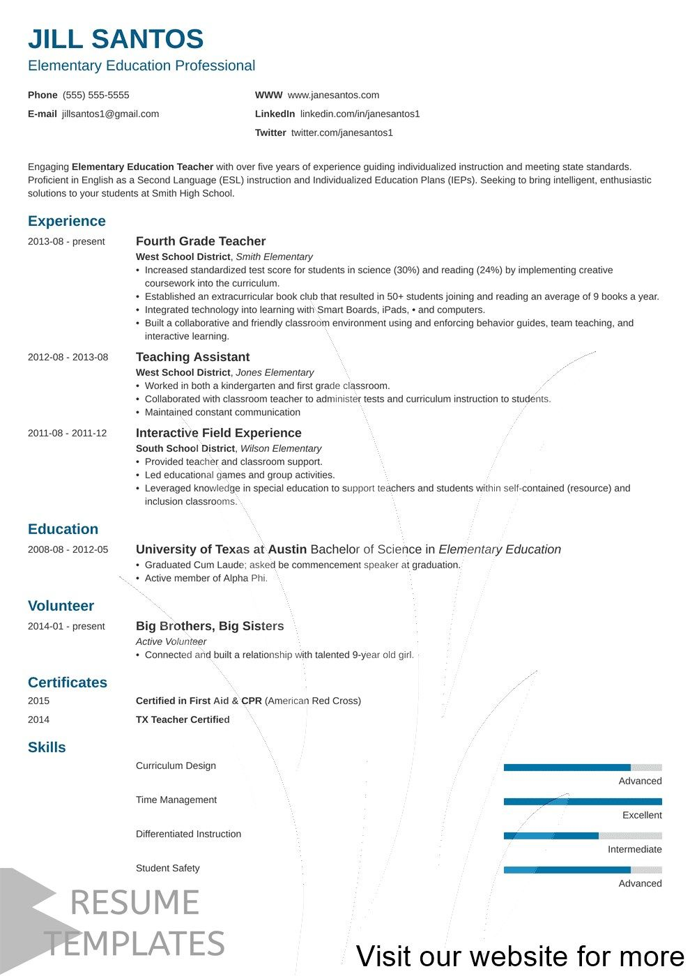 Best Free Resume Builder Site 2020 In 2020 Resume Cover Letter