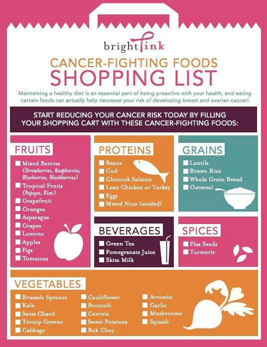 Recipes   Exercise/ healthy ideas   Cancer fighting foods