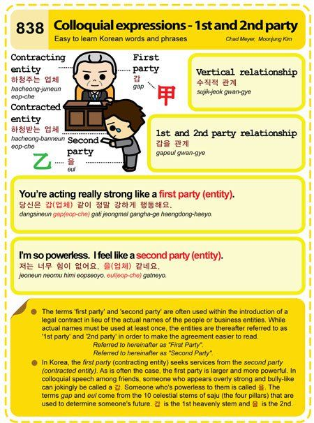 838-Colloquial-Expressions-1st-and-2nd-Party.jpg (450×606)