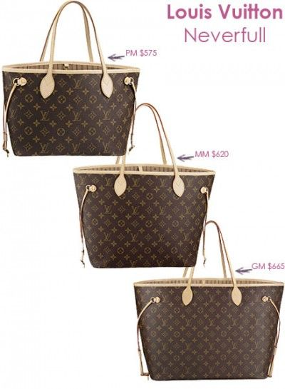 Finally Available Louis Vuitton Neverfull Handbags Size Mm