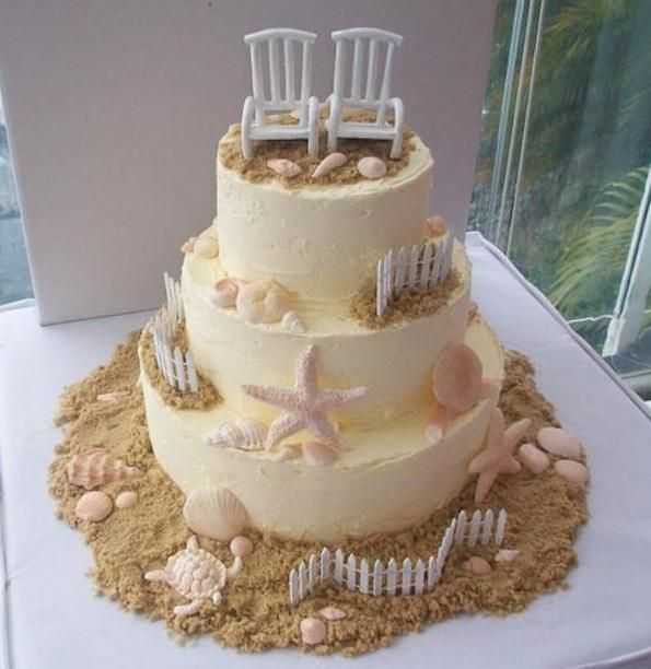 This cake is cute and looks pretty easy to put together Tiered