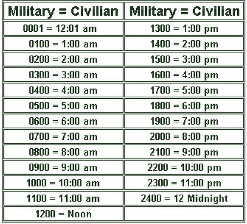 Quickly and easily read or convert military time with our Standard - Time Conversion Chart