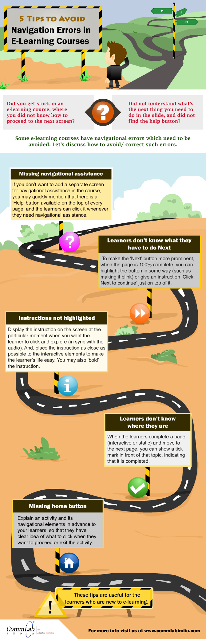 E-learning Design – 5 Navigation Errors That Affect Your Online Course [Infographic]