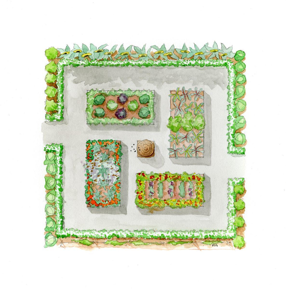 Potager Garden Design Ideas: Raised Garden Beds