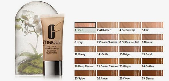 Rs Beauty Blog Clinique Stay Matte Oil Free Makeup Review My