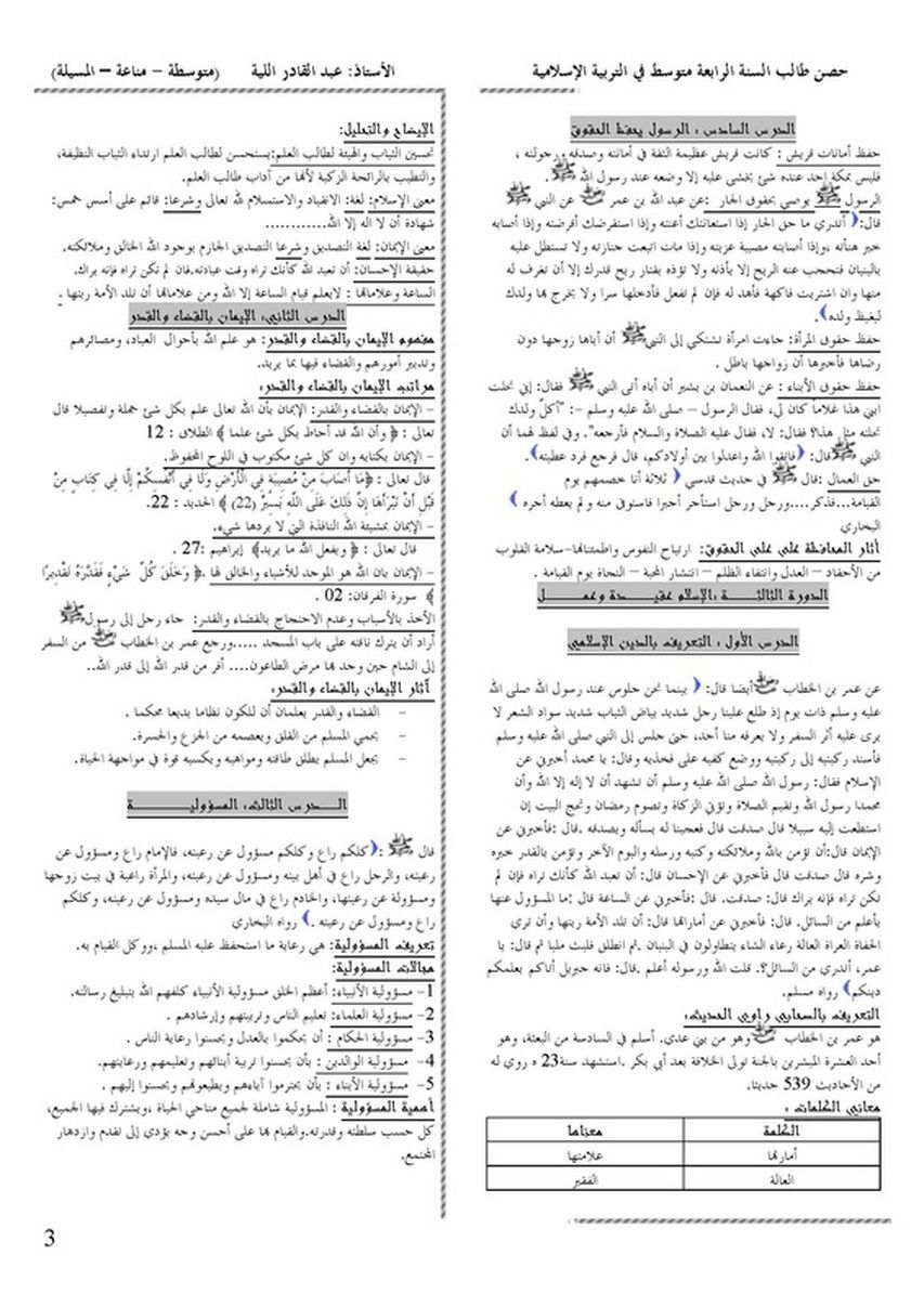 ملخص دروس التربية الإسلامية 4م Islam Education Bullet Journal