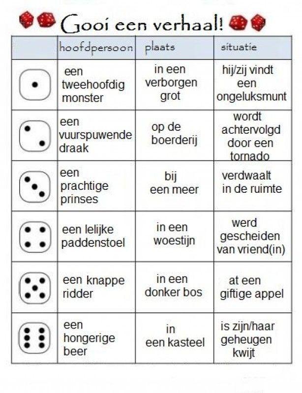 Bekend Leuk idee voor een stelopdracht (van welke.nl) | taal spelling #EE74