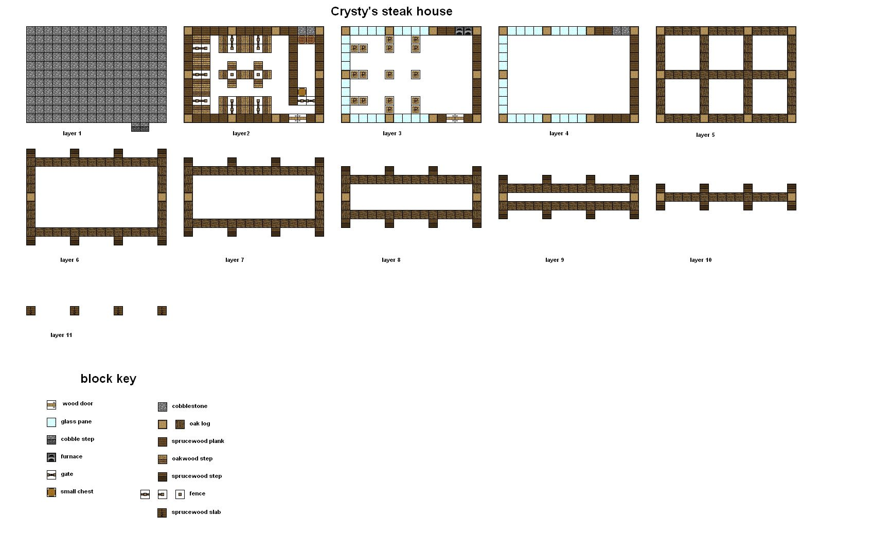 Minecraft floorplans Crusty s steak house by. minecraft village house   Google Search   Minecraft    Yes  I m a