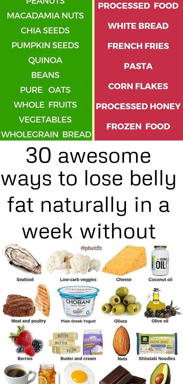 30 awesome ways to lose belly fat naturally in a week without exercise 4