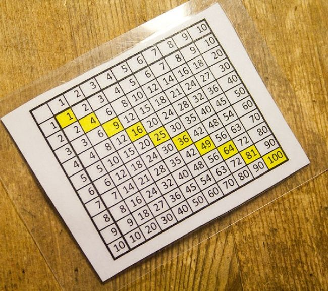 Here\u0027s how your kids can remember the multiplication table without - multiplication table