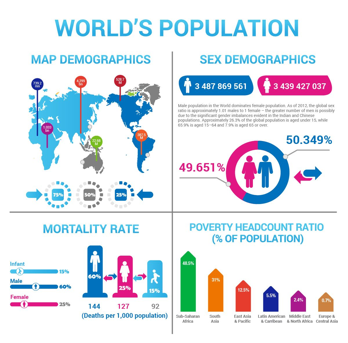 Pin By Taresa Farfan On Researchomaticcom  Population Of -6156