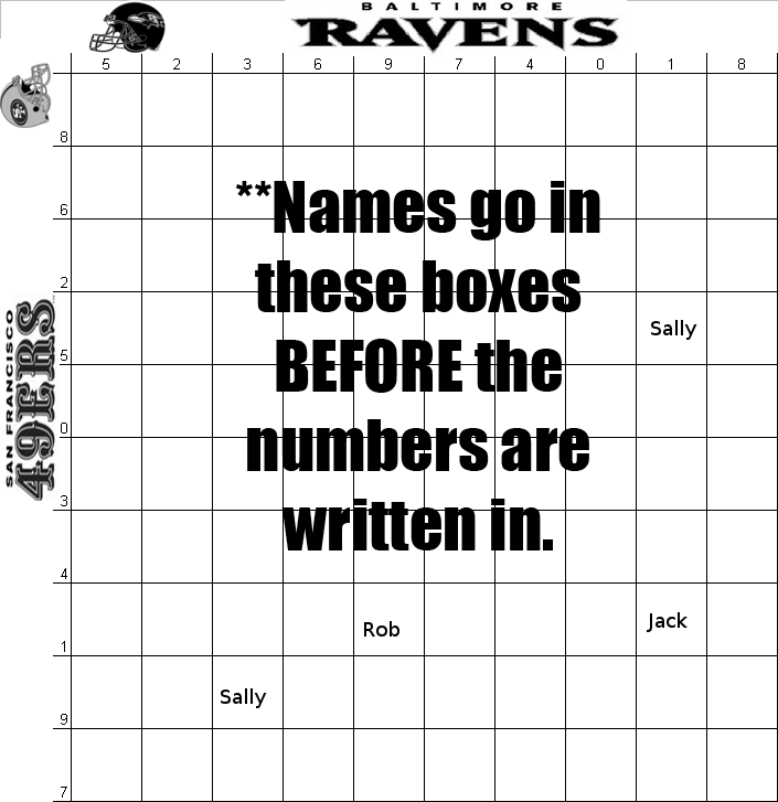 Super Bowl Betting Chart Grid Will Do This For Years