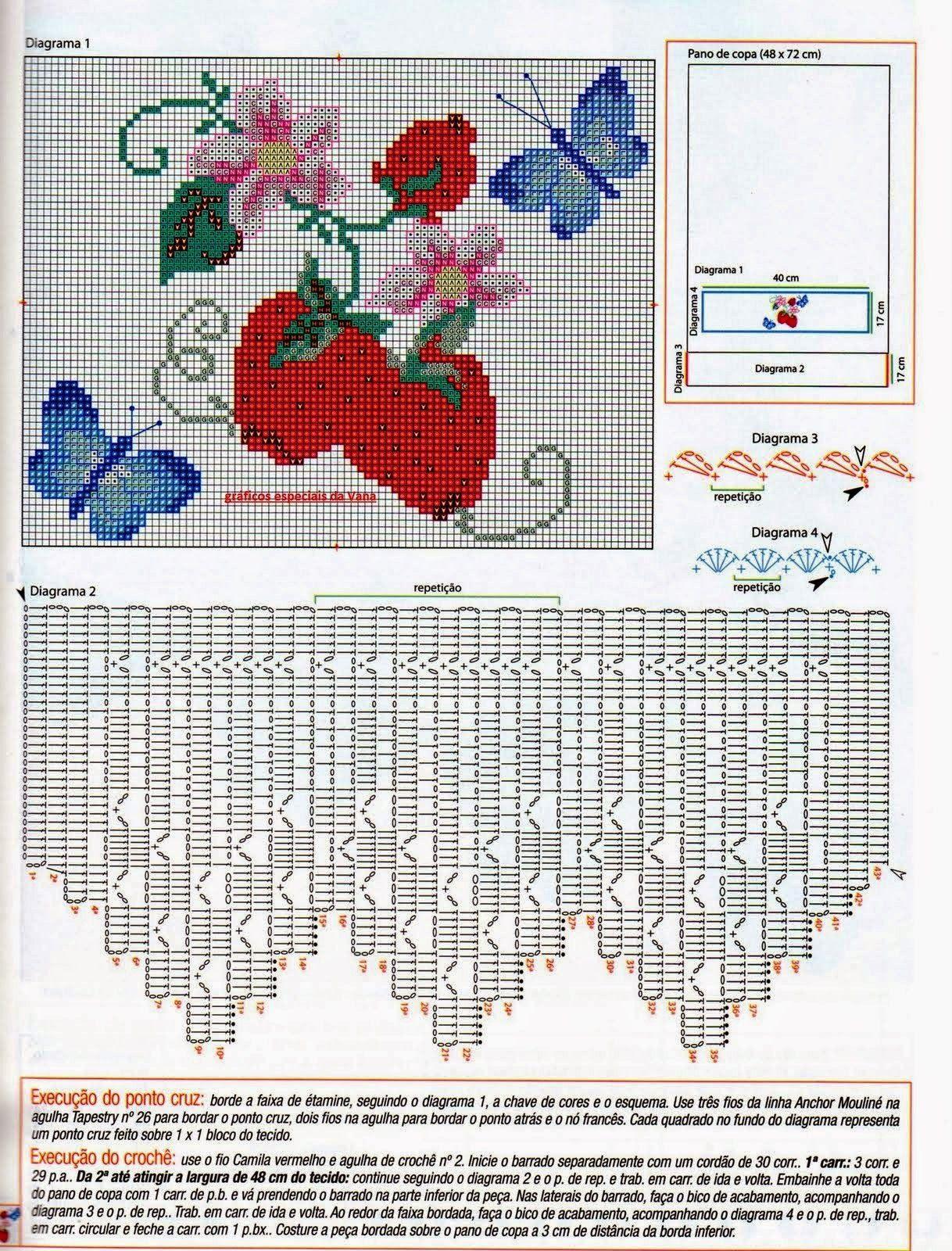 Blog Amor Perfeito** Gráficos de ponto cruz: Frutas, Verduras e ...