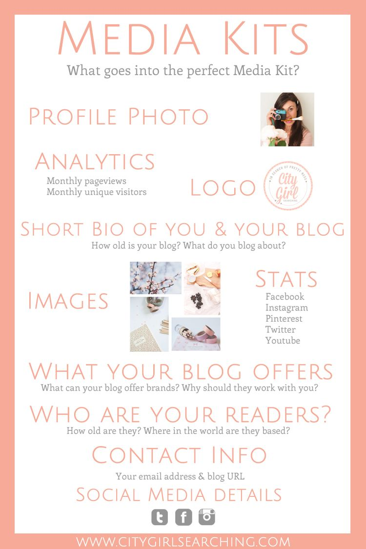 Creating A Media Kit For Your Blog Designing The Perfect Media